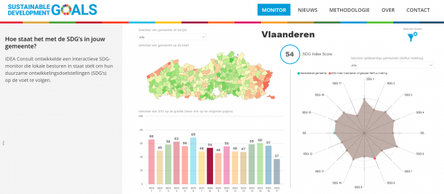 The SDG profile of all Flemish municipalities online