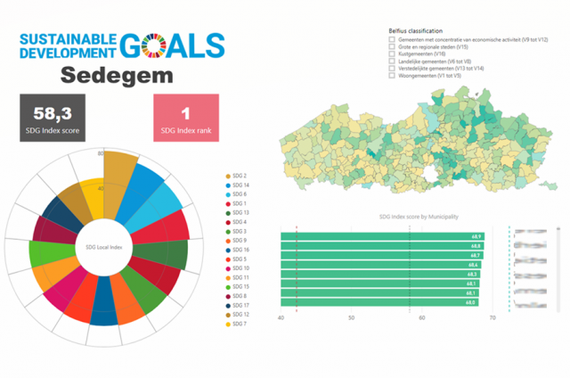 Develop your own SDG monitoring tool
